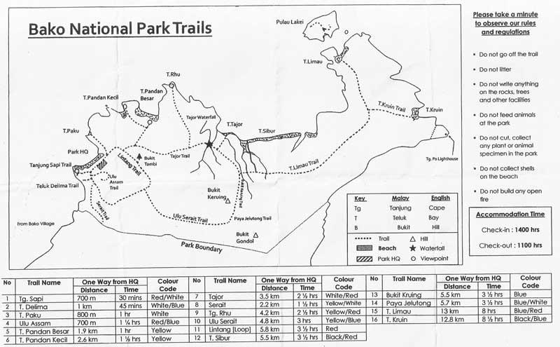 Senderos abiertos del Parque Nacional de Bako