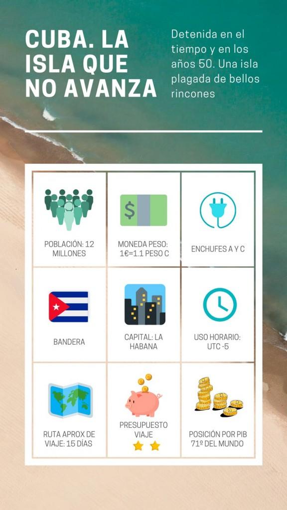 Como organizar tu propio viaje a Cuba