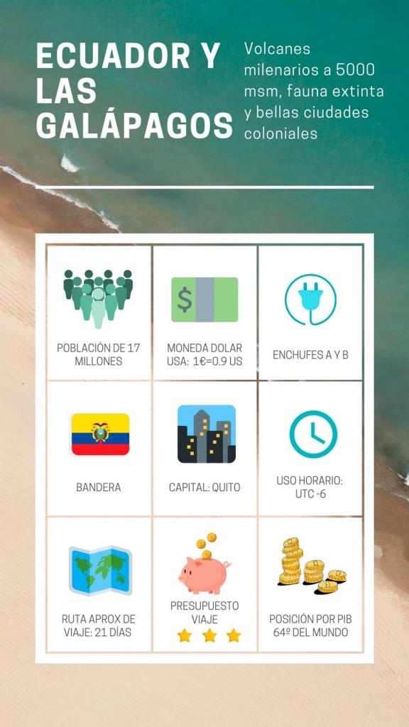 Como organizar tu propio viaje a Ecuador y Galápagos