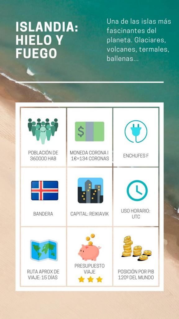 Como organizar tu propio viaje a Islandia