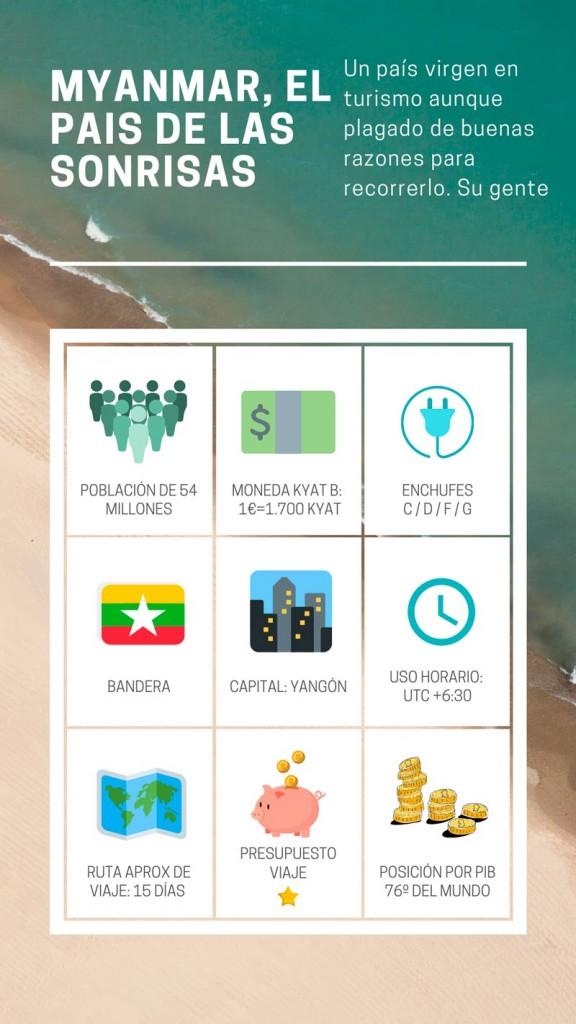 Como organizar tu propio viaje a Myanmar