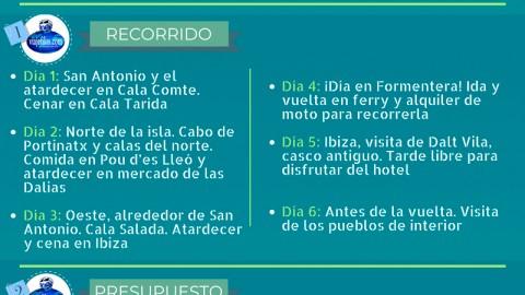 Cuanto cuesta una escapada a Ibiza