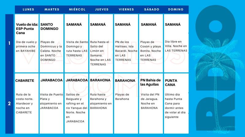 Cómo organizar dos semanas de viaje a Dominicana por libre