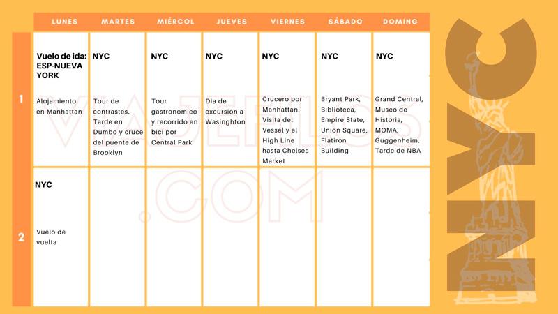 Cómo organizar una semana de viaje a Nueva York en Navidades