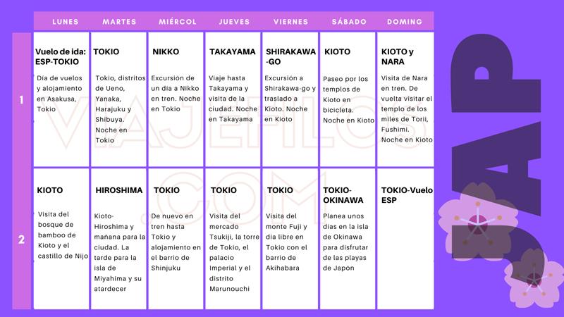 Como organizar un viaje a Japón de dos semanas