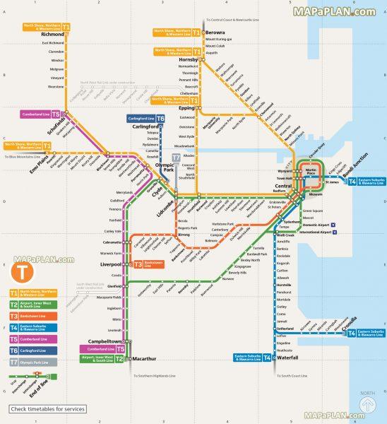 Transporte en Sydney